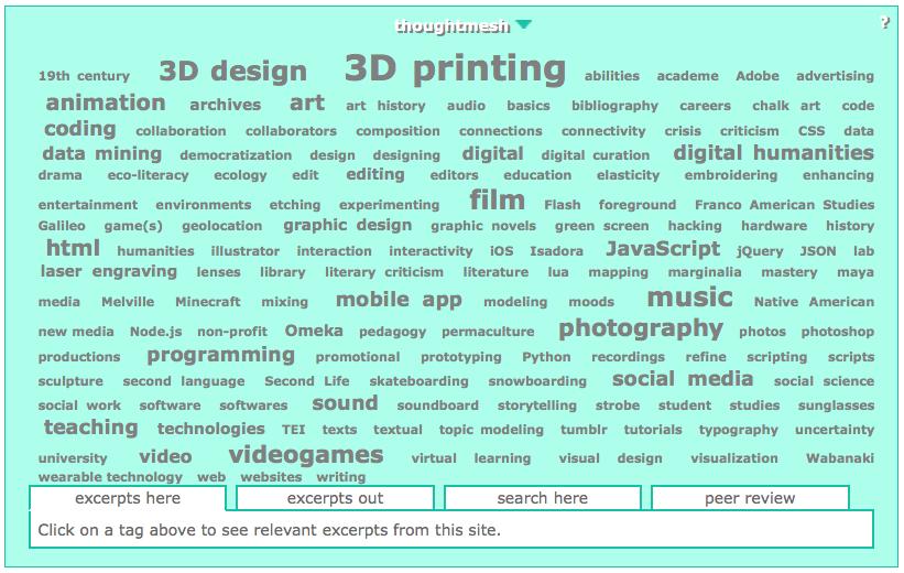 Digital Humanities 2013 tag Cloud