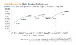 Source: Education Advisory Board report, 2014
